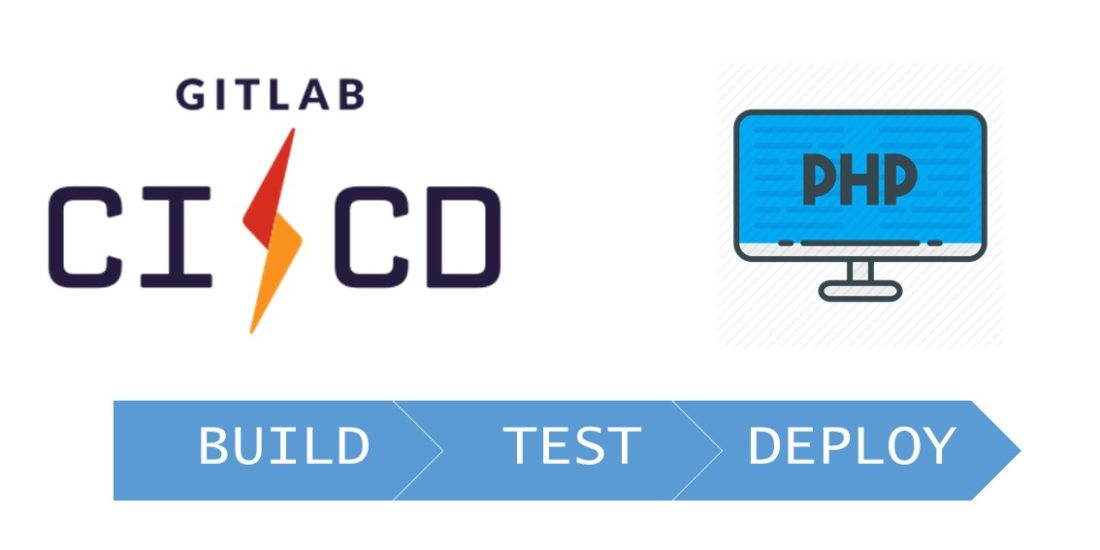 Gitlab CI/CD with PHP